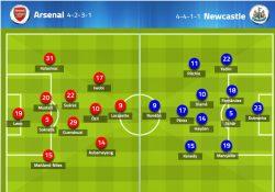 Live Streaming arsenal vs Newcastle United
